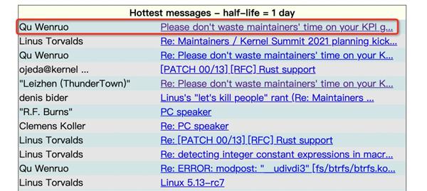 华为程序员频交Linux内核补丁遭质疑:刷KPI呢?当事人回应