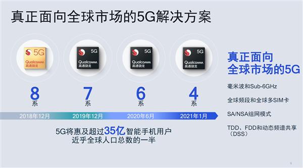 龙生九子 能力大不同:骁龙4/6/7/8 5G平台该怎么选?