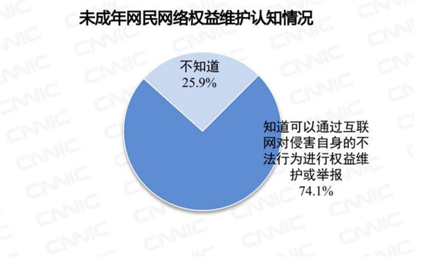 我国未成年人拥有手机比例达92% 1/3学龄前就是网民-冯金伟博客园