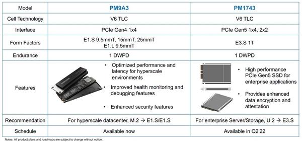 NeoSem完成PCIe 5.0 SSD测试设备开发:明年开始普及