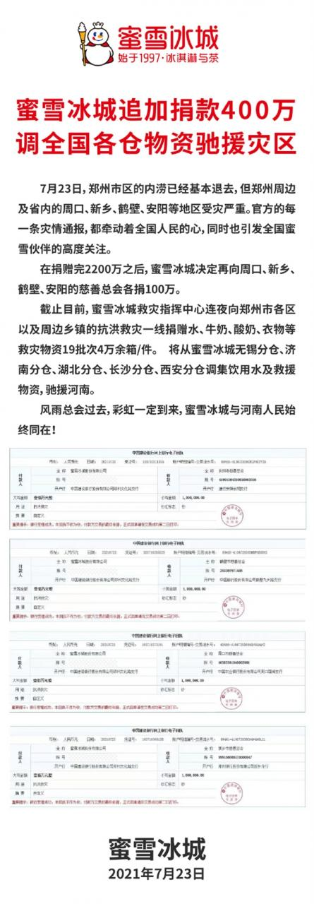 郑州转安 周口、新乡告急!蜜雪冰城追加400万捐款 网友破防