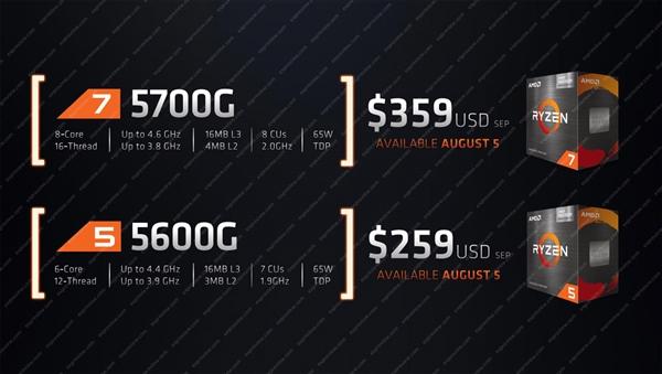 还没开卖就涨价:AMD锐龙APU太抢手