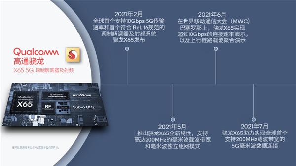 全球首个!高通完成200MHz载波带宽5G毫米波数据连接