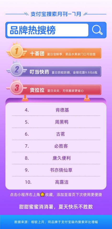 """支付宝7月""""搜索月刊""""出炉 """"河南加油""""凝聚中国力量"""