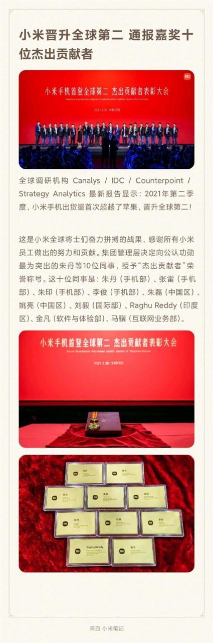 小米首次超越苹果晋升全球第二 雷军为10位功勋颁奖:授予纯金名片