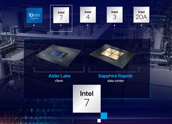 """友商""""7nm""""换马甲 AMD CEO苏姿丰:不担心现有CPU竞争力"""