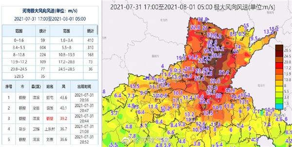 河南连发136条气象预警:郑州等地仍有明显强对流