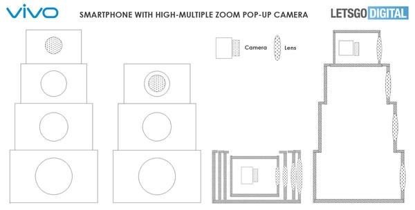 vivo弹出式摄像头手机专利公开 这设计头一回见