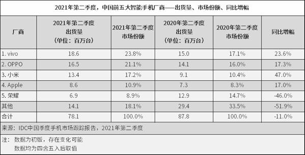 苹果在中国市场赚的盆满钵满 背后原因揭秘