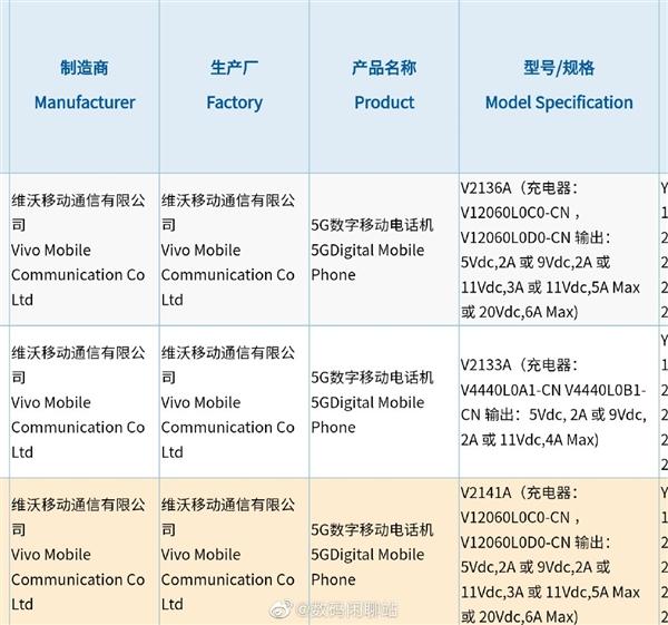 全系标配120W超级闪充!iQOO 8系列入网:各方面配置拉满
