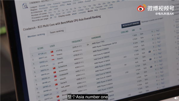 王思聪组装了一台百万元电脑:64核心128线程 跑分世界第四-冯金伟博客园