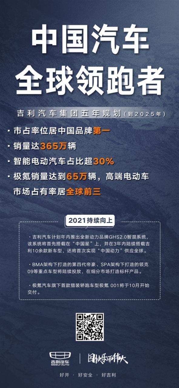 吉利汽车:目标2025年做到中国品牌第一、电动车销量占比超30%