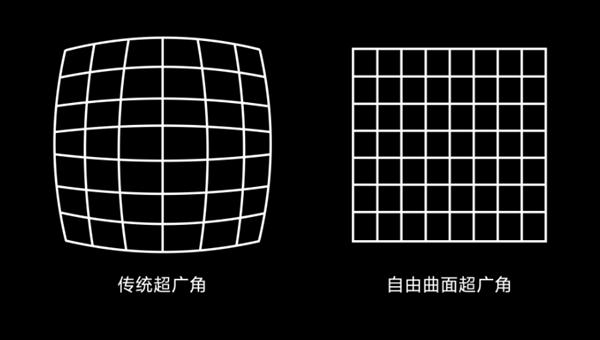 解决超广角镜头最大痛点!小米做到了几乎无畸变:不靠算法裁切
