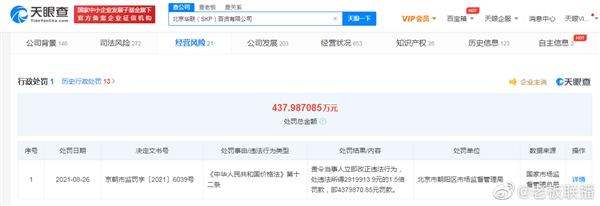 """北京SKP价格违规被罚超437万元:中国""""店王""""多收290多万电费"""