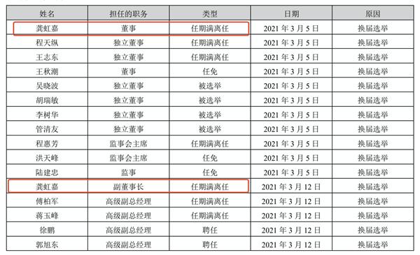 龚虹嘉正式退出海康董事会:花了20年 套现约300亿