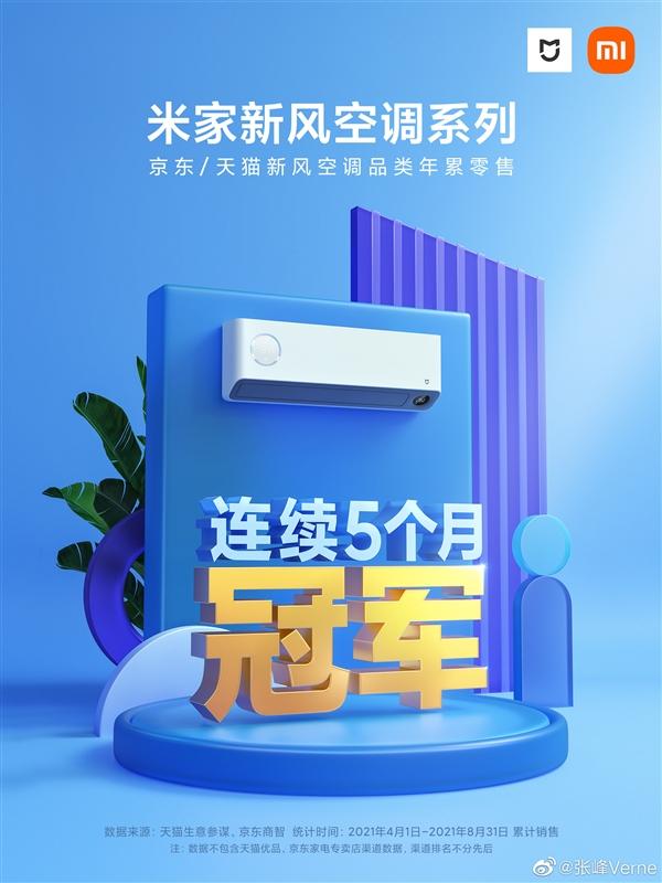 米家新风空调系列销售火爆:连续5个月获京东天猫同品类空调销售冠军