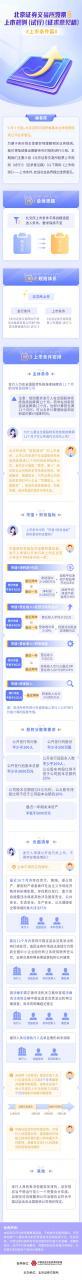 北交所官网今日上线试运行:一图看懂上市规则