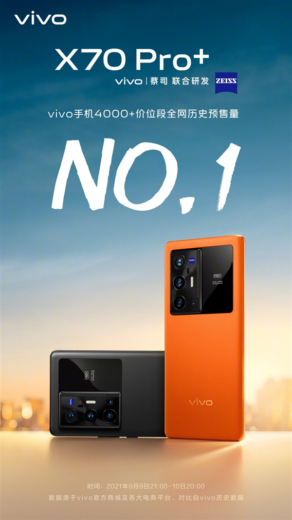 vivo史上最卖座旗舰!vivo X70 Pro+预售量创新高:5499元起