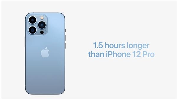 iPhone 13 Pro系列发布:标配120Hz高刷、最大1TB-冯金伟博客园