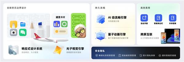 无边界设计!ColorOS12发布:虚拟形象Omoji、跨屏互联降临