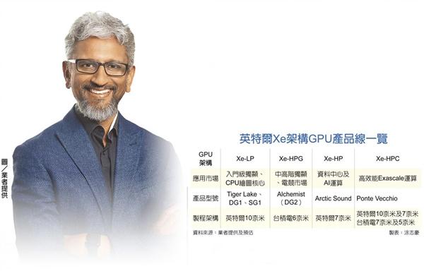 Intel显卡广邀OEM厂商:华硕微星技嘉入伙