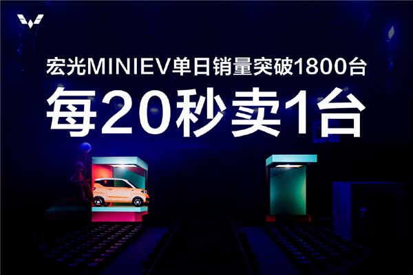 卖爆了!宏光MINIEV单日销量突破1800台:每20秒卖一台