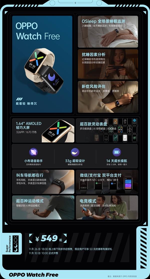 只有33g重的智能手表!OPPO Watch Free发布:549元