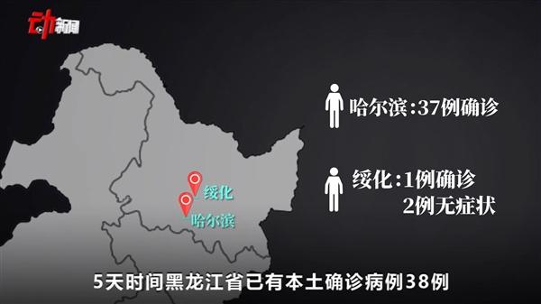 40人感染并外溢!黑龙江本轮疫情150秒动画梳理