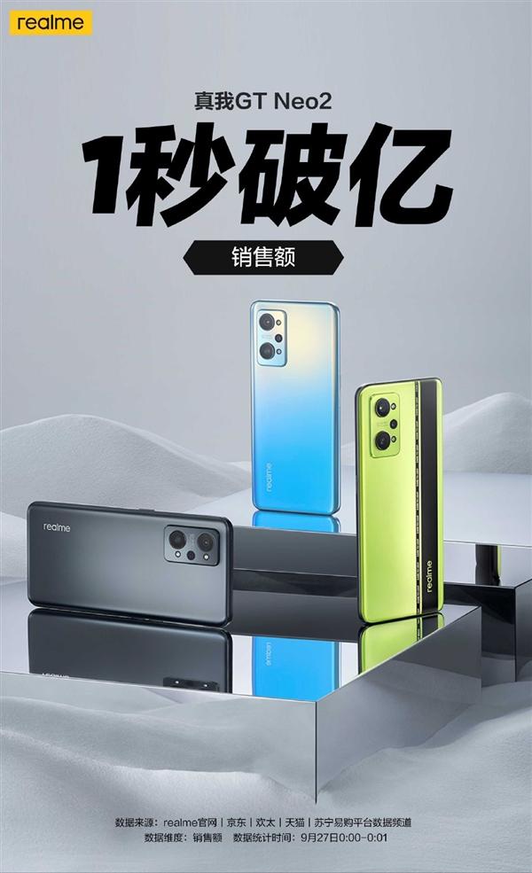 骁龙870+5000mAh!realme GT Neo2首销1秒破亿:2399元起