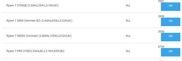 AMD Zen3锐龙5000处理器B2新步进上线:性能不变