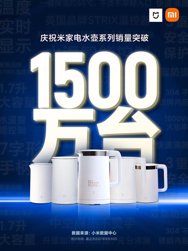 小米又一爆款出炉!米家电水壶系列销量破1500万台