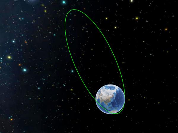 试验十号卫星入轨后工况异常:抢救成功!